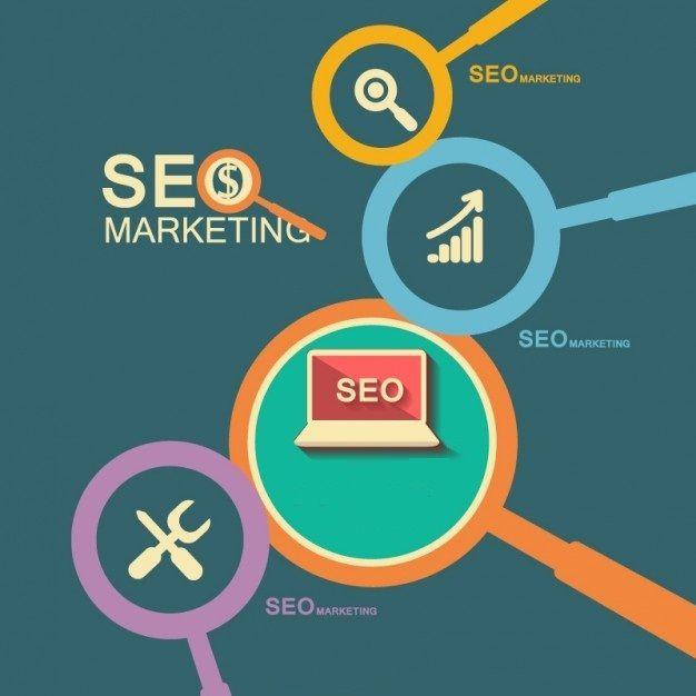 Интернет - маркетинг или SEO в чем разница